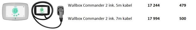 Wallbox Commander 2
